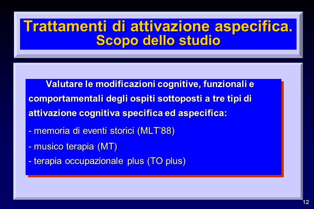 12 Trattamenti di attivazione aspecifica. Scopo dello studio Valutare le modificazioni cognitive, funzionali e comportamentali degli ospiti sottoposti