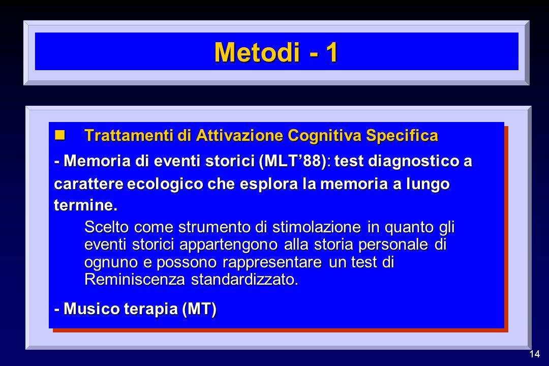 14 Metodi - 1 nTrattamenti di Attivazione Cognitiva Specifica - Memoria di eventi storici (MLT88): test diagnostico a carattere ecologico che esplora la memoria a lungo termine.