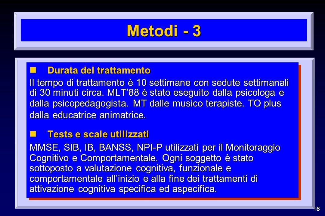 16 Metodi - 3 nDurata del trattamento Il tempo di trattamento è 10 settimane con sedute settimanali di 30 minuti circa. MLT88 è stato eseguito dalla p