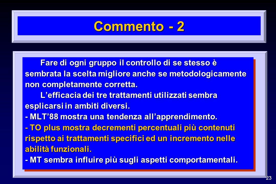 23 Commento - 2 Fare di ogni gruppo il controllo di se stesso è sembrata la scelta migliore anche se metodologicamente non completamente corretta.