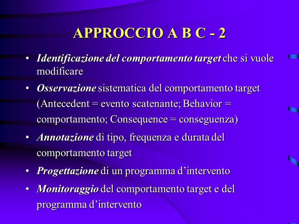 APPROCCIO A B C - 3 Cambiare lABC del comportamento significa: definire ed osservare il problema B: descrivere il comportamento target, il luogo in cui si verifica più spesso, la frequenza con cui si presentadefinire ed osservare il problema B: descrivere il comportamento target, il luogo in cui si verifica più spesso, la frequenza con cui si presenta cercare lantecedente A: identificare situazioni o persone che hanno scatenato il comportamento targetcercare lantecedente A: identificare situazioni o persone che hanno scatenato il comportamento target identificare la conseguenza C: verificare cosa è successo in seguito al comportamento, come hanno reagito le altre persone presenti.identificare la conseguenza C: verificare cosa è successo in seguito al comportamento, come hanno reagito le altre persone presenti.