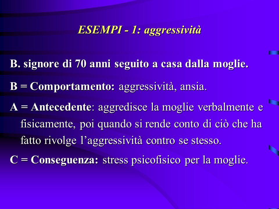 ESEMPI - 1 bis Analisi della situazione: la moglie talvolta lo corregge scatenando la reazione aggressiva e, dopo lattacco, minaccia di andarsene.