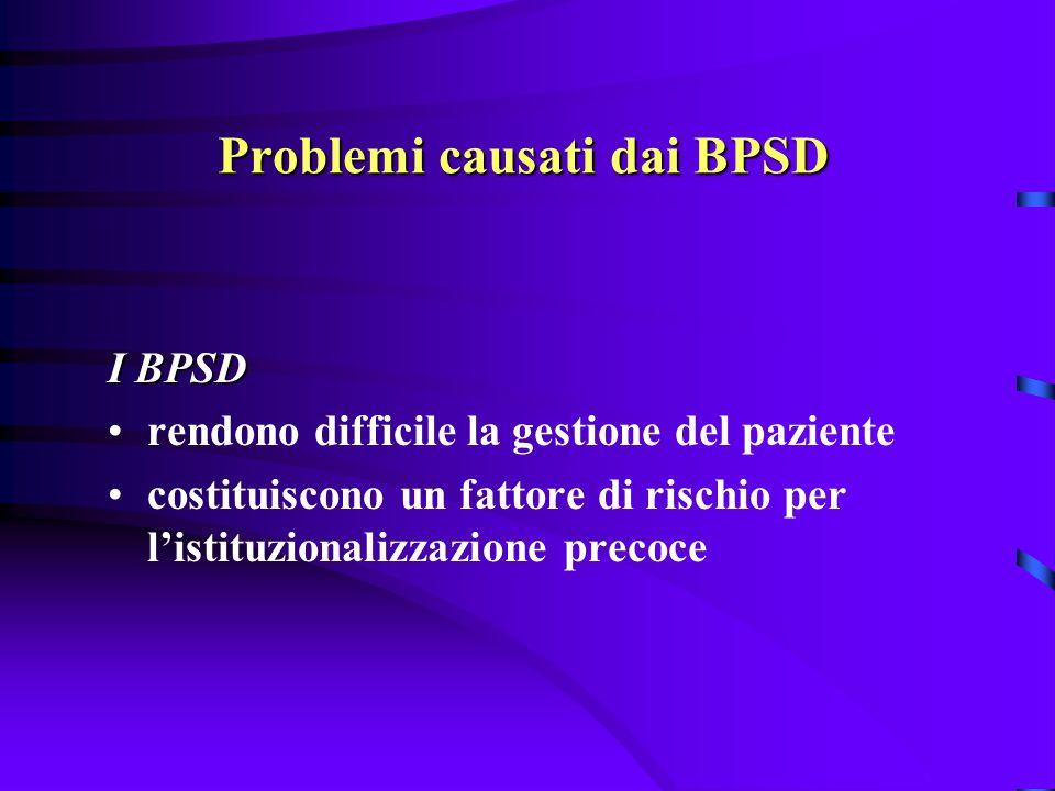Perché una valutazione dei BPSD La valutazione dei BPSD permette di tentare di comprenderne le cause quantificarne la frequenza e la gravità conoscerne limpatto sui caregivers