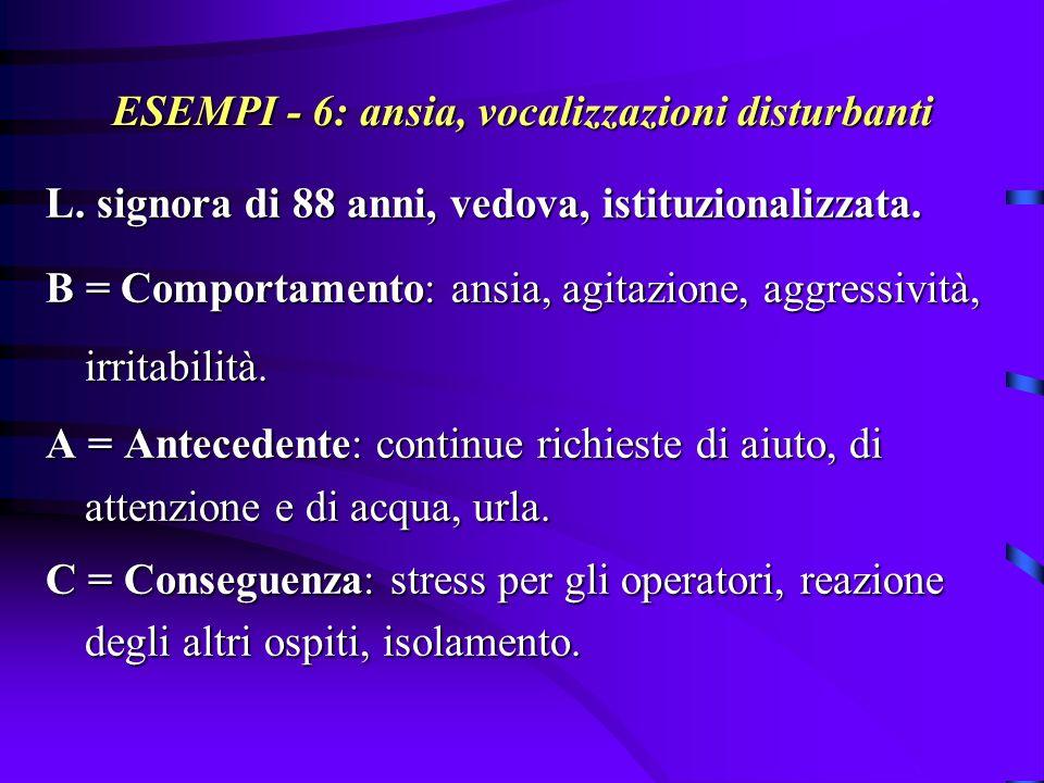 ESEMPI - 6 bis Analisi della situazione: deficit dellattenzione e concentrazione.