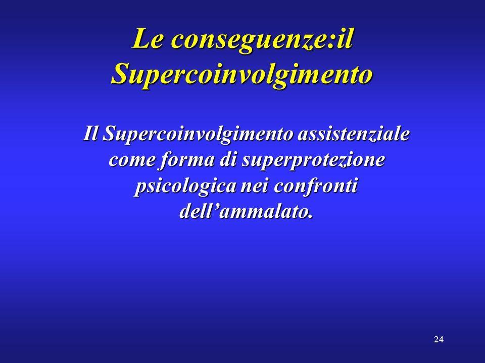 24 Le conseguenze:il Supercoinvolgimento Il Supercoinvolgimento assistenziale come forma di superprotezione psicologica nei confronti dellammalato.