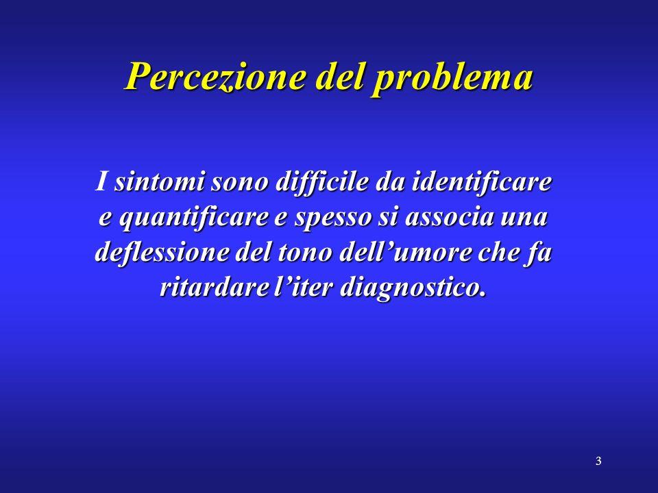 3 Percezione del problema sintomi sono difficile da identificare e quantificare e spesso si associa una deflessione del tono dellumore che fa ritardare liter diagnostico.