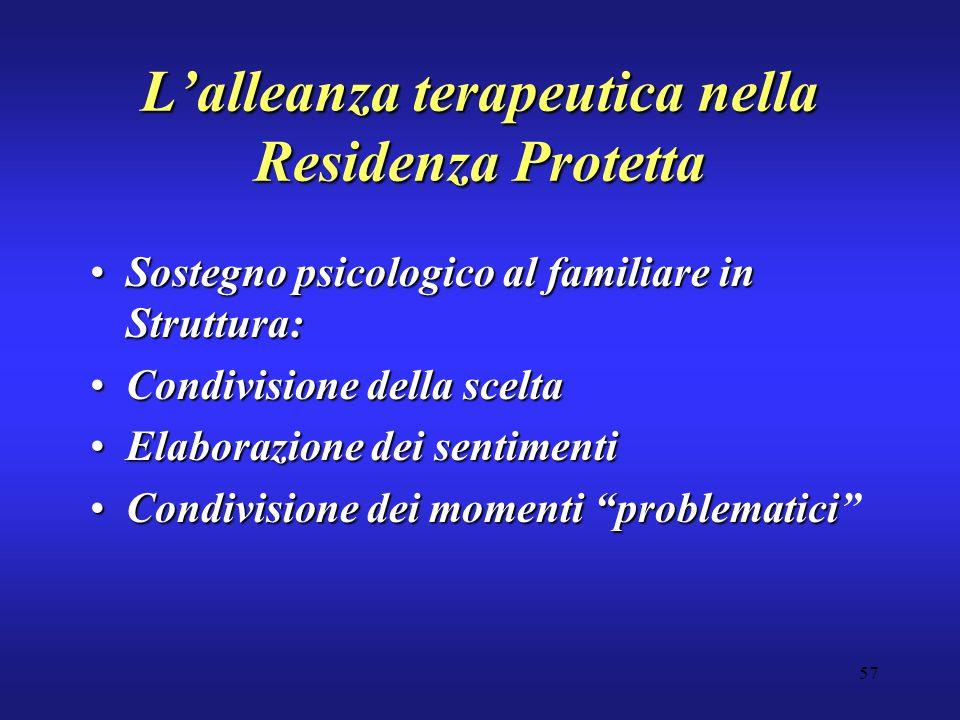 57 Lalleanza terapeutica nella Residenza Protetta Sostegno psicologico al familiare in Struttura:Sostegno psicologico al familiare in Struttura: Condi
