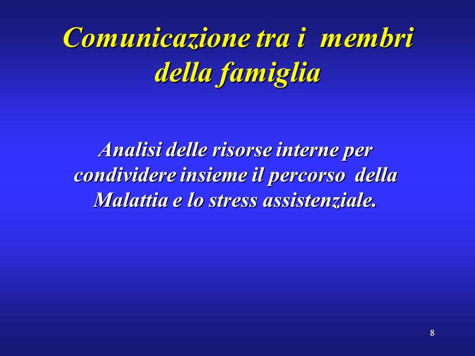 8 Comunicazione tra i membri della famiglia Analisi delle risorse interne per condividere insieme il percorso della Malattia e lo stress assistenziale.