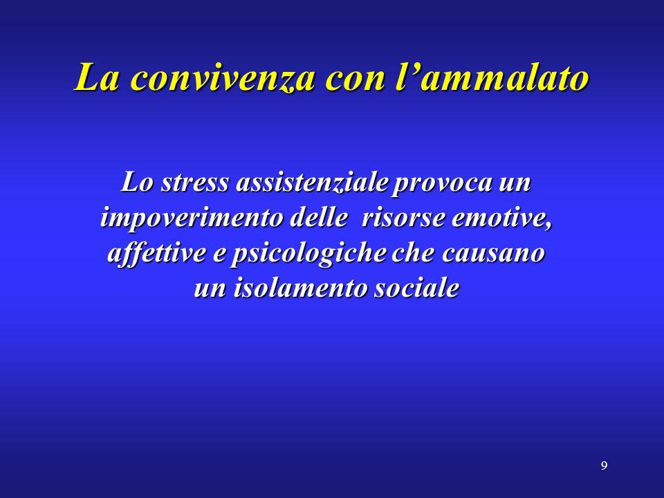 9 La convivenza con lammalato Lo stress assistenziale provoca un impoverimento delle risorse emotive, affettive e psicologiche che causano un isolamen