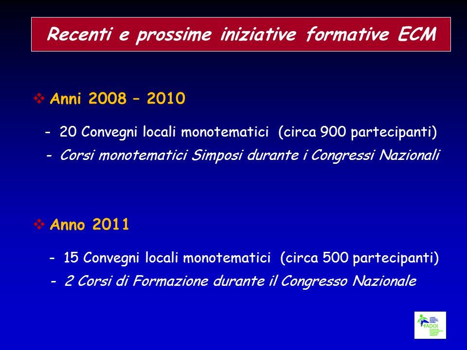 Anni 2008 – 2010 - 20 Convegni locali monotematici (circa 900 partecipanti) - Corsi monotematici Simposi durante i Congressi Nazionali Anno 2011 - 15