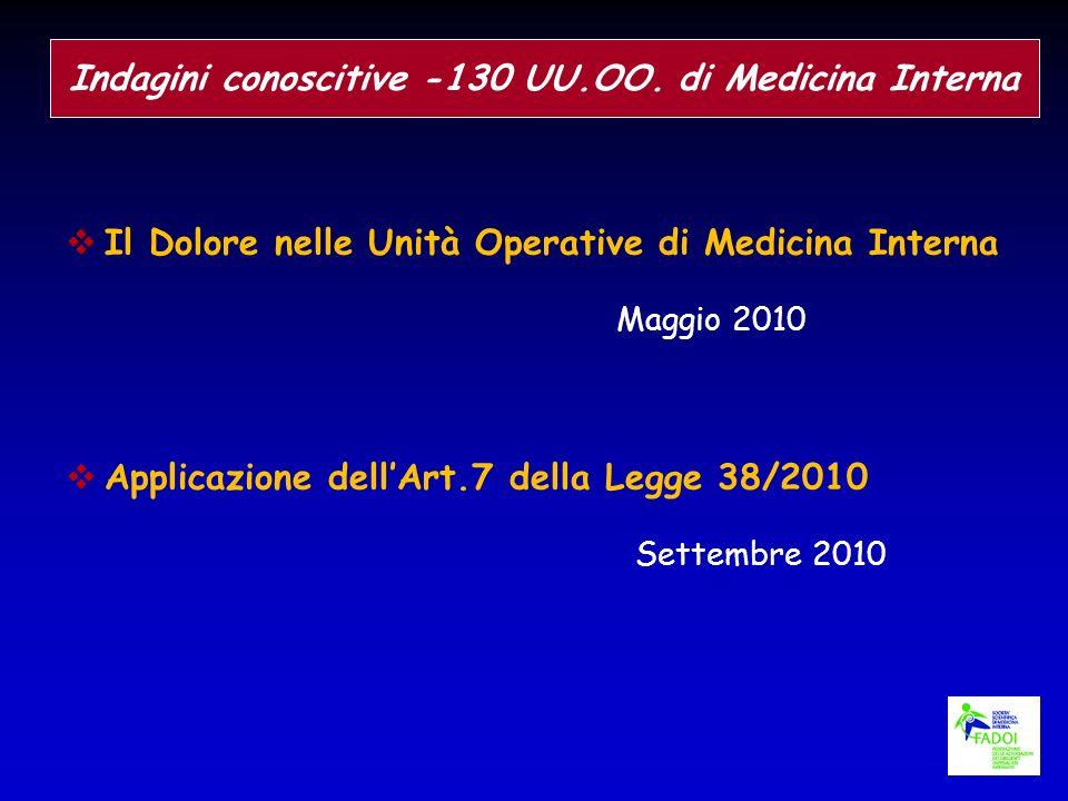 Il Dolore nelle Unità Operative di Medicina Interna Maggio 2010 Applicazione dellArt.7 della Legge 38/2010 Settembre 2010 Indagini conoscitive -130 UU