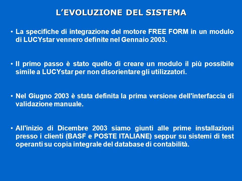 LEVOLUZIONE DEL SISTEMA La specifiche di integrazione del motore FREE FORM in un modulo di LUCYstar vennero definite nel Gennaio 2003.