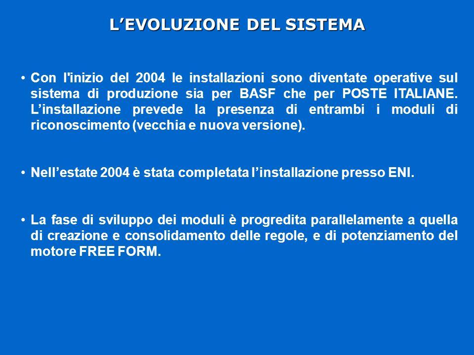 LEVOLUZIONE DEL SISTEMA Con l inizio del 2004 le installazioni sono diventate operative sul sistema di produzione sia per BASF che per POSTE ITALIANE.