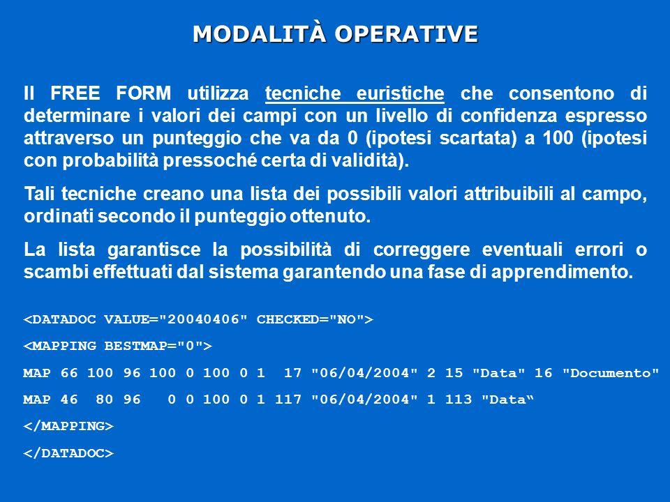 MODALITÀ OPERATIVE Il FREE FORM utilizza tecniche euristiche che consentono di determinare i valori dei campi con un livello di confidenza espresso attraverso un punteggio che va da 0 (ipotesi scartata) a 100 (ipotesi con probabilità pressoché certa di validità).
