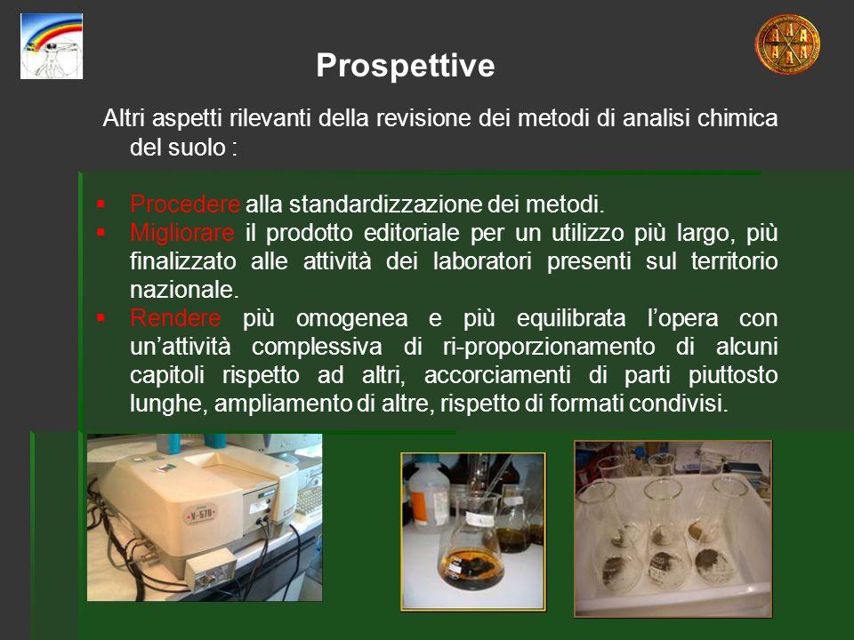 Altri aspetti rilevanti della revisione dei metodi di analisi chimica del suolo : Procedere alla standardizzazione dei metodi. Migliorare il prodotto