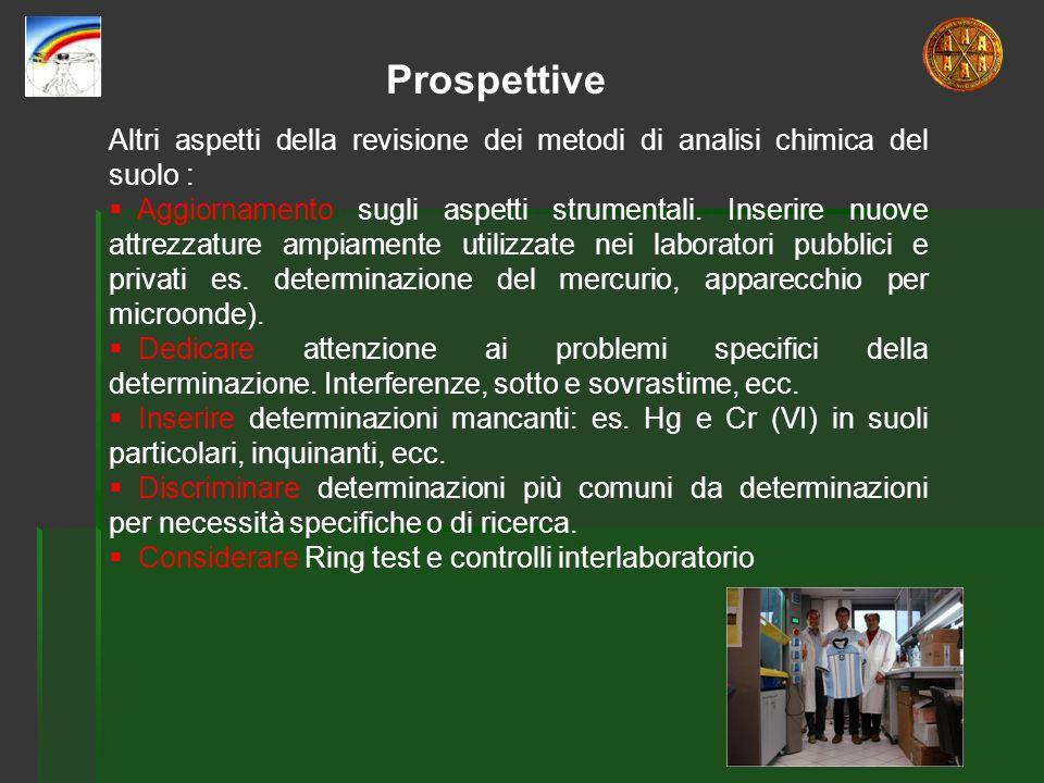 Altri aspetti della revisione dei metodi di analisi chimica del suolo : Aggiornamento sugli aspetti strumentali. Inserire nuove attrezzature ampiament