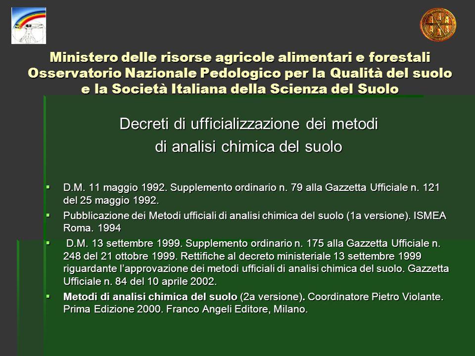Ministero delle risorse agricole alimentari e forestali Osservatorio Nazionale Pedologico per la Qualità del suolo e la Società Italiana della Scienza