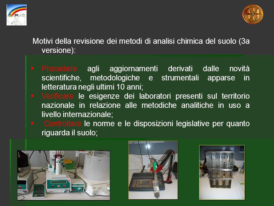 Motivi della revisione dei metodi di analisi chimica del suolo (3a versione): Procedere agli aggiornamenti derivati dalle novità scientifiche, metodol