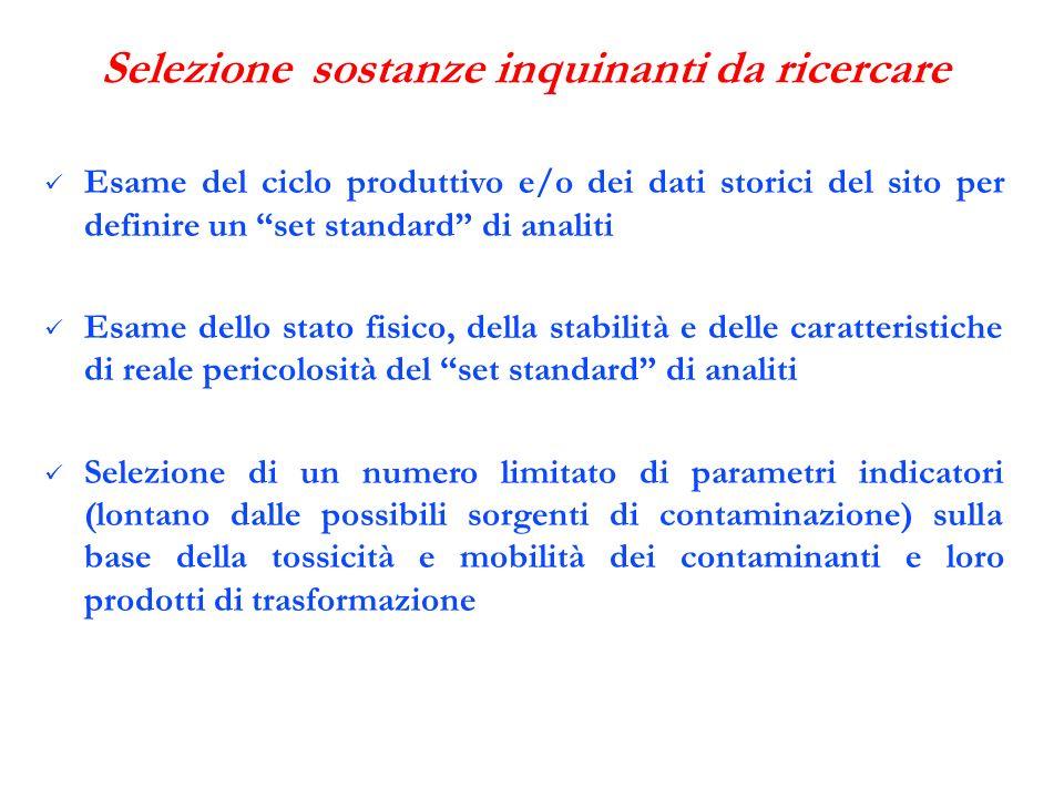 Selezione sostanze inquinanti da ricercare Esame del ciclo produttivo e/o dei dati storici del sito per definire un set standard di analiti Esame dell