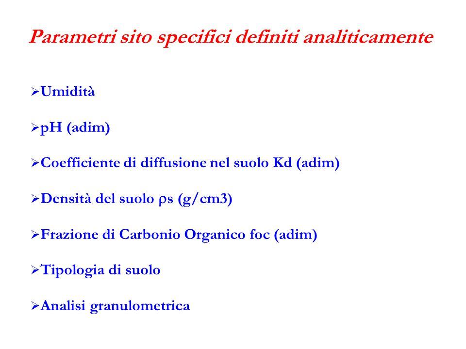 Parametri sito specifici definiti analiticamente Umidità pH (adim) Coefficiente di diffusione nel suolo Kd (adim) Densità del suolo s (g/cm3) Frazione