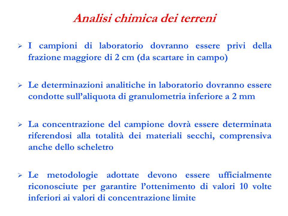 Analisi chimica dei terreni I campioni di laboratorio dovranno essere privi della frazione maggiore di 2 cm (da scartare in campo) Le determinazioni a