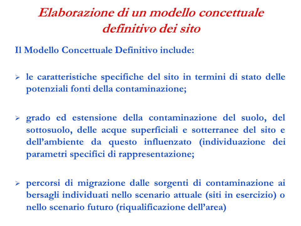 Elaborazione di un modello concettuale definitivo dei sito Il Modello Concettuale Definitivo include: le caratteristiche specifiche del sito in termin