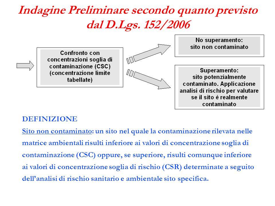 Indagine Preliminare secondo quanto previsto dal D.Lgs. 152/2006 DEFINIZIONE Sito non contaminato: un sito nel quale la contaminazione rilevata nelle