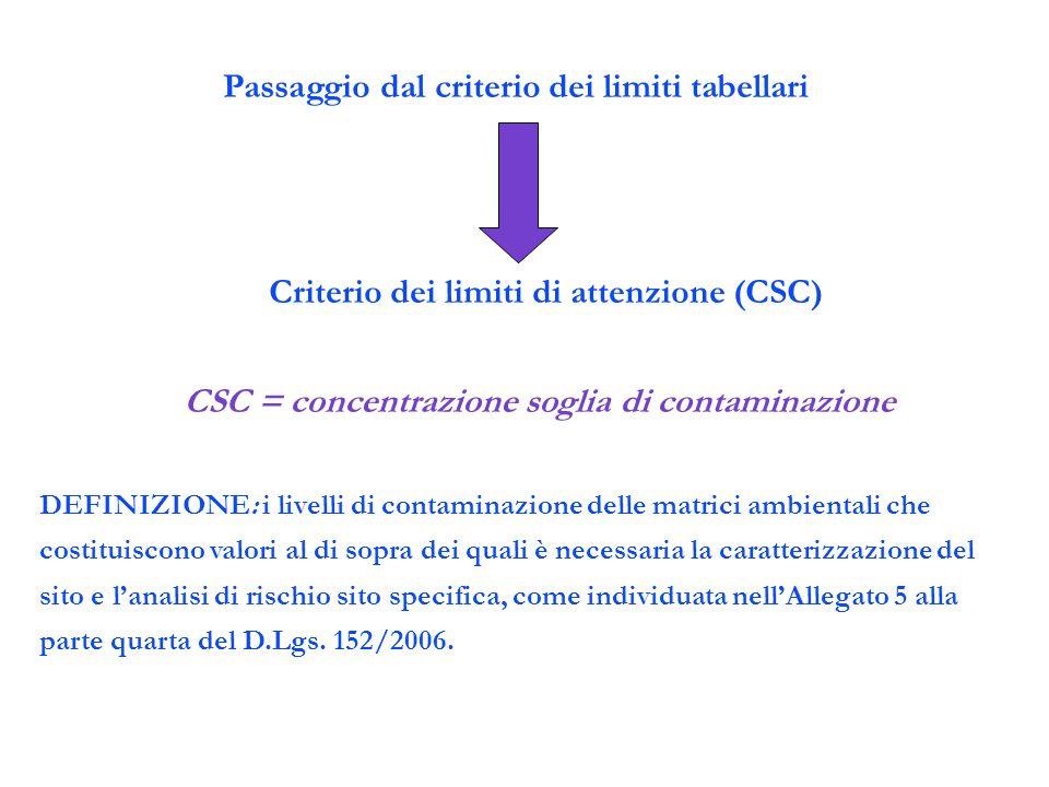 Passaggio dal criterio dei limiti tabellari Criterio dei limiti di attenzione (CSC) CSC = concentrazione soglia di contaminazione DEFINIZIONE: i livel