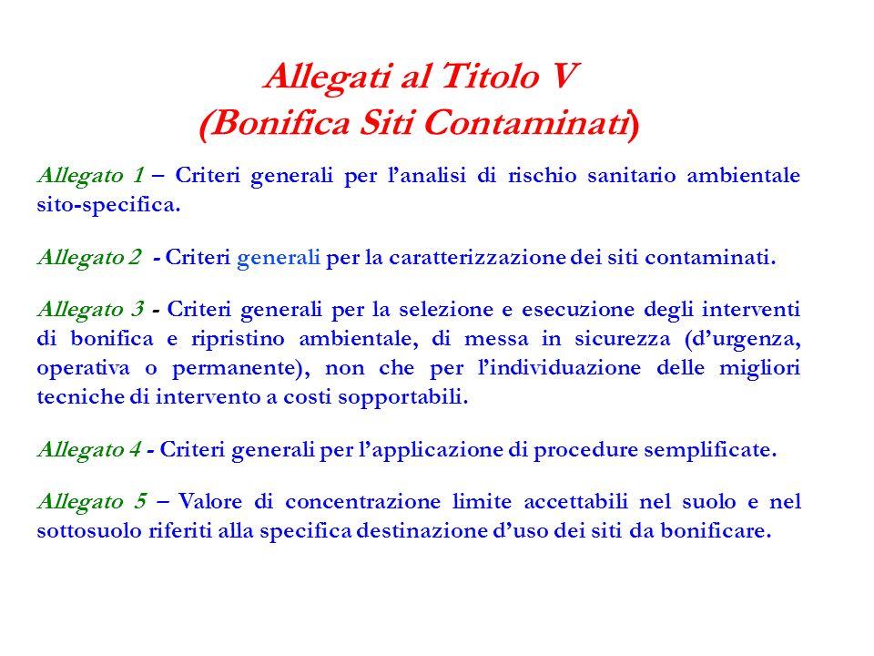 Allegati al Titolo V (Bonifica Siti Contaminati) Allegato 1 – Criteri generali per lanalisi di rischio sanitario ambientale sito-specifica. Allegato 2