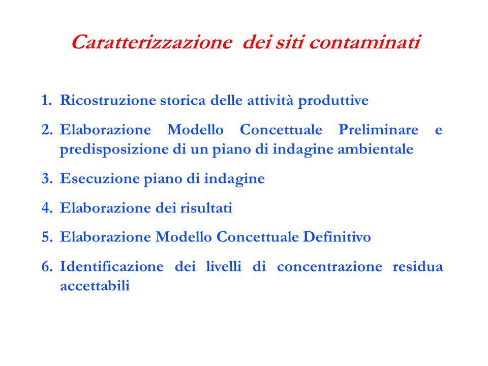 Caratterizzazione dei siti contaminati 1.Ricostruzione storica delle attività produttive 2.Elaborazione Modello Concettuale Preliminare e predisposizi