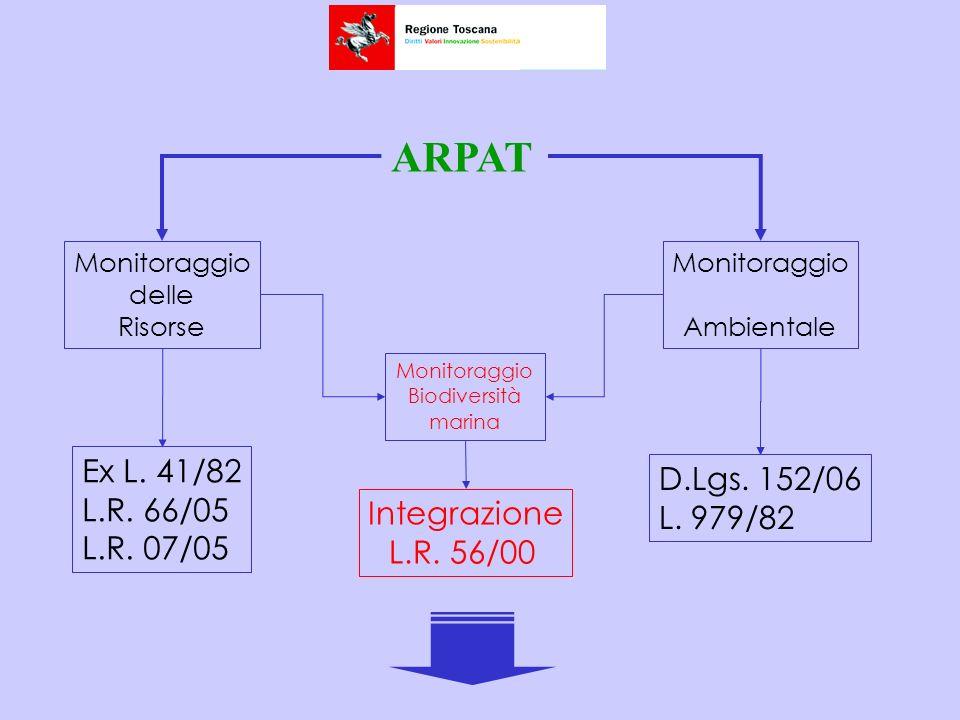 Monitoraggio delle Risorse Monitoraggio Ambientale ARPAT D.Lgs. 152/06 L. 979/82 Ex L. 41/82 L.R. 66/05 L.R. 07/05 Monitoraggio Biodiversità marina In