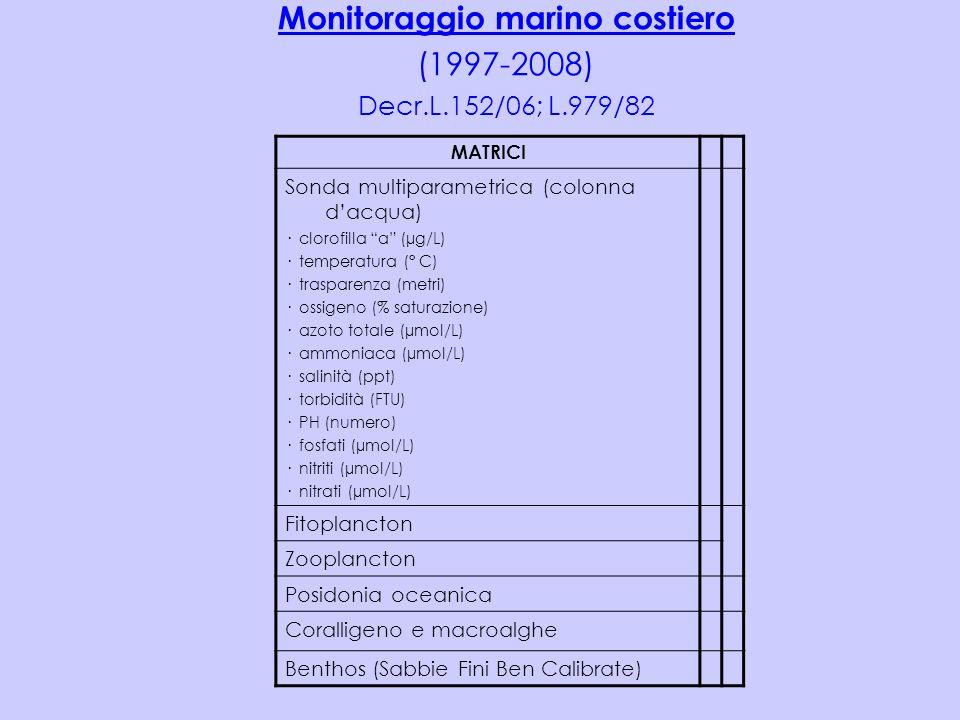 Monitoraggio marino costiero (1997-2008) Decr.L.152/06; L.979/82 MATRICI Sonda multiparametrica (colonna dacqua) · clorofilla a (µg/L) · temperatura (