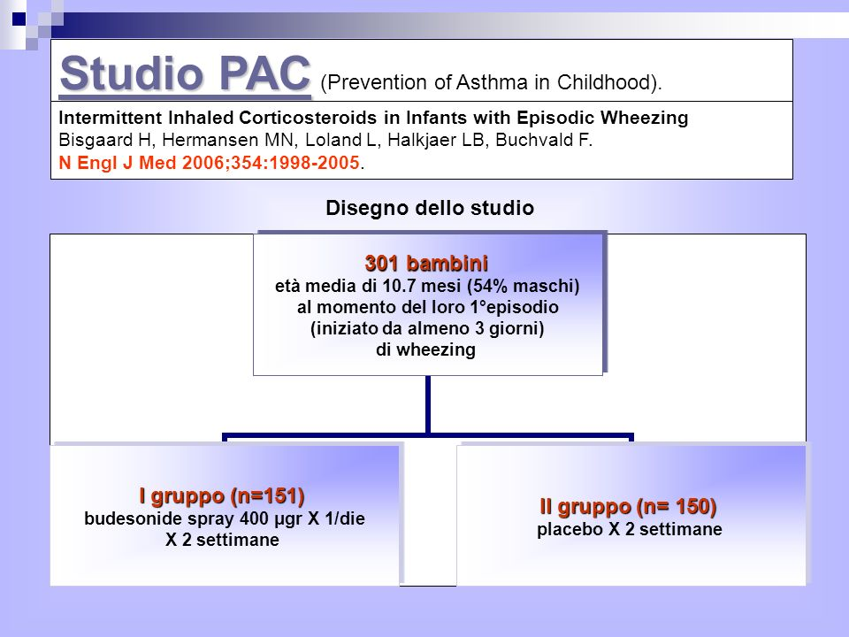 Studio PAC Studio PAC Studio PAC Studio PAC (Prevention of Asthma in Childhood). 301 bambini età media di 10.7 mesi (54% maschi) al momento del loro 1