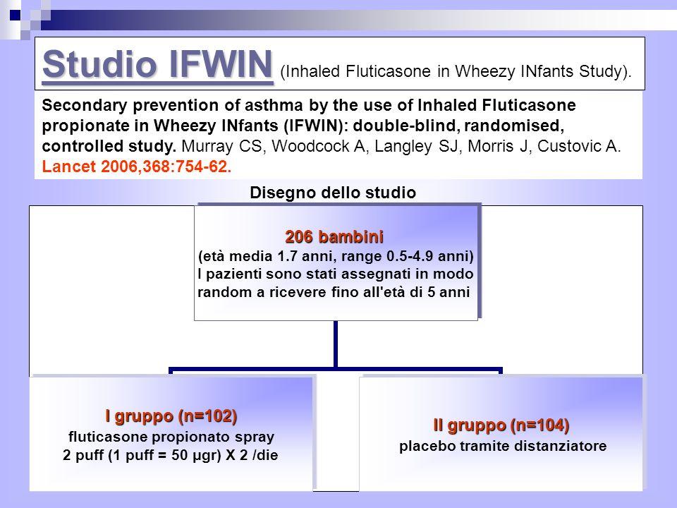 Studio IFWIN Studio IFWIN Studio IFWIN Studio IFWIN (Inhaled Fluticasone in Wheezy INfants Study).