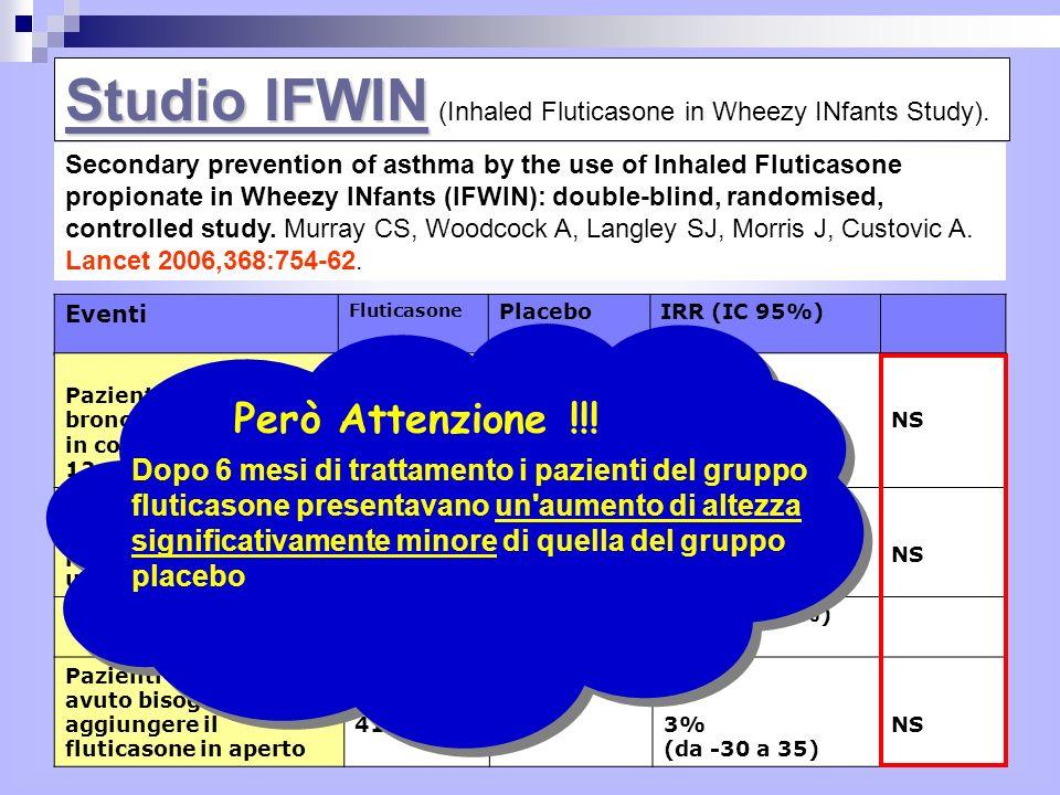 Eventi Fluticasone PlaceboIRR (IC 95%) Pazienti con broncospasmo in corso (negli ultimi 12 mesi)* 52%47%11% (da -18 a 50) NS Pazienti che usavano correntemente farmaci per l asma (negli ultimi 12 mesi)* 66% 0% (da -19 a 24) NS RRR (IC 95%) Pazienti che avevano avuto bisogno di aggiungere il fluticasone in aperto 41%43%3% (da -30 a 35) NS Studio IFWIN Studio IFWIN Studio IFWIN Studio IFWIN (Inhaled Fluticasone in Wheezy INfants Study).
