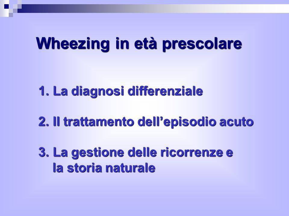 Criteri di Rischio per Asma nellEarly Wheezing (Castro-Rodriguez, AJRCCM 2000;162:1403) Wheezing precoce frequente frequente (>3 episodi nellanno precedente) Criteri Maggiori Criteri Minori Criteri Maggiori Criteri Minori 1.