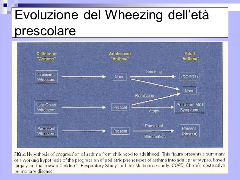 Evoluzione del Wheezing delletà prescolare