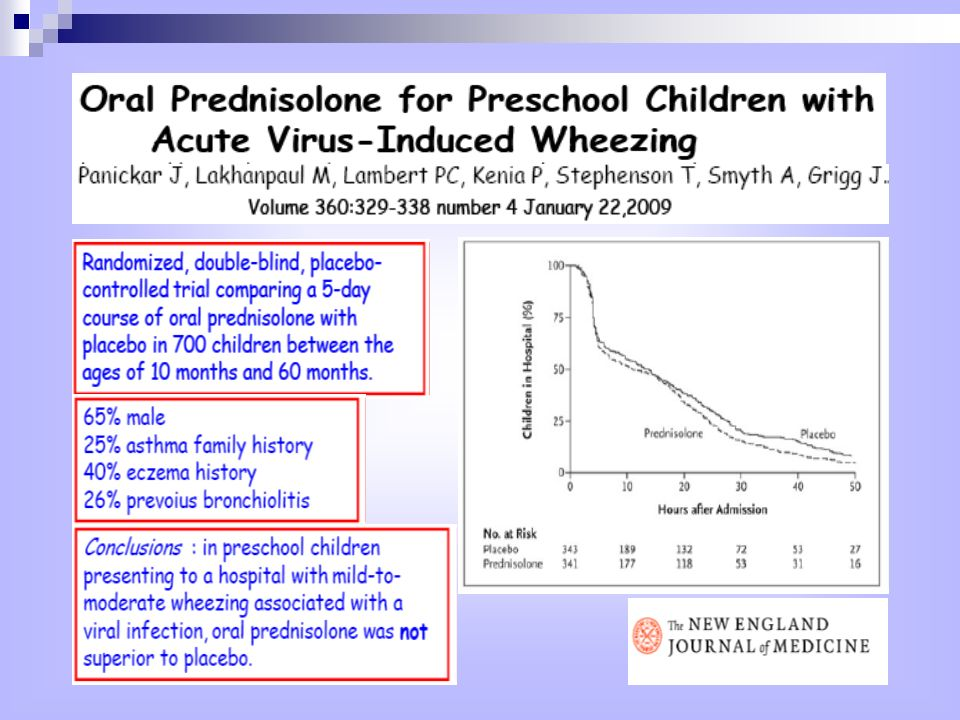 Asthma in preschool children: the next challenge.Saglani S,Bush A Curr Opin Allergy Clin Immunol.