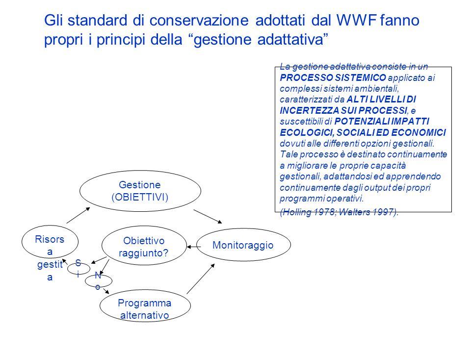 La gestione adattativa consiste in un PROCESSO SISTEMICO applicato ai complessi sistemi ambientali, caratterizzati da ALTI LIVELLI DI INCERTEZZA SUI P