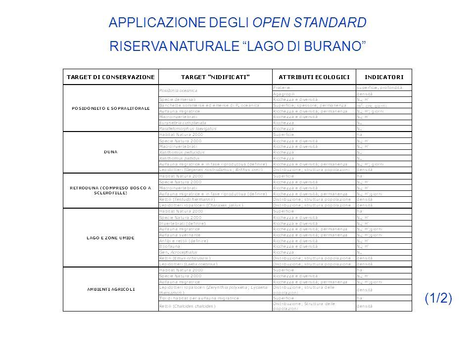 APPLICAZIONE DEGLI OPEN STANDARD RISERVA NATURALE LAGO DI BURANO (1/2)