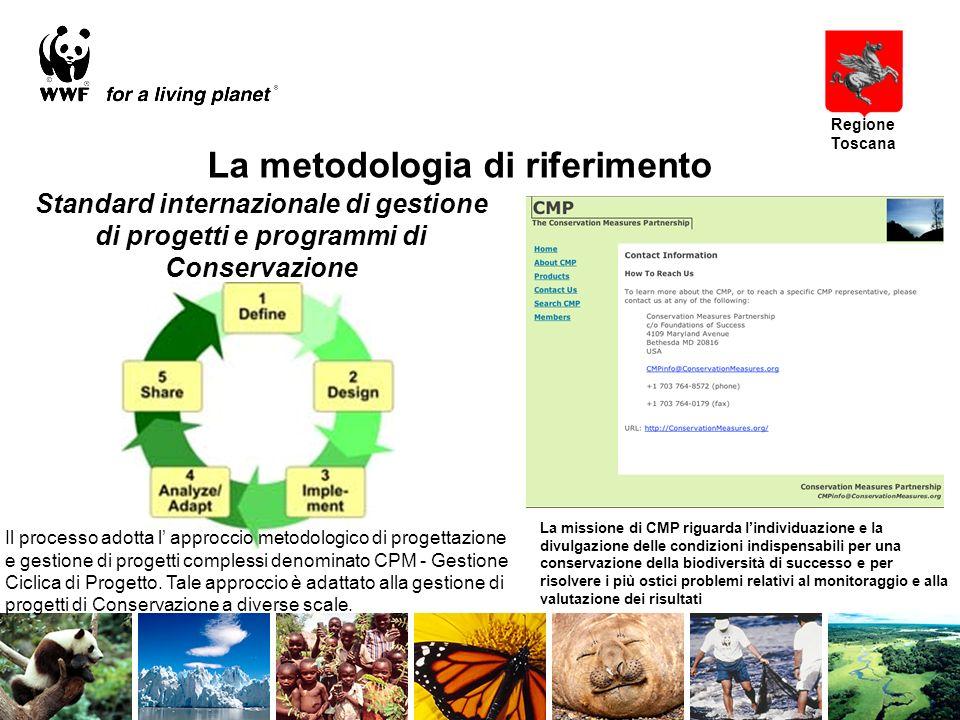 Regione Toscana Standard internazionale di gestione di progetti e programmi di Conservazione La metodologia di riferimento La missione di CMP riguarda lindividuazione e la divulgazione delle condizioni indispensabili per una conservazione della biodiversità di successo e per risolvere i più ostici problemi relativi al monitoraggio e alla valutazione dei risultati Il processo adotta l approccio metodologico di progettazione e gestione di progetti complessi denominato CPM - Gestione Ciclica di Progetto.