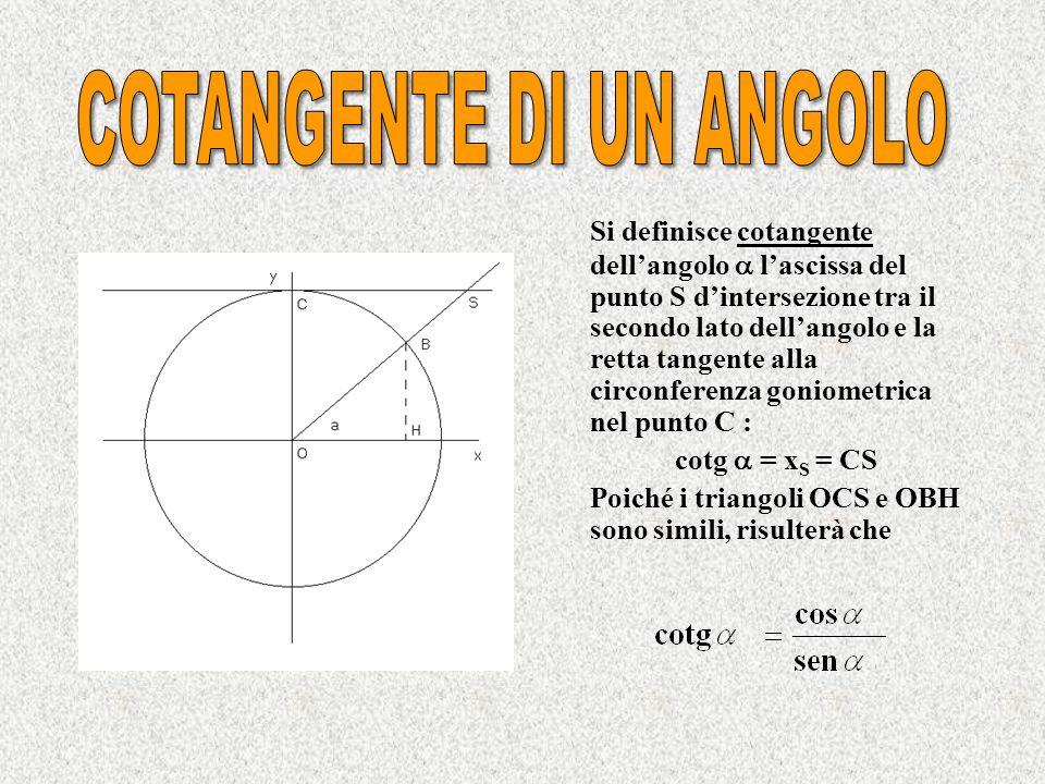Se cos = 0, quindi se = 90° + k180° (k Z) la tangente non esiste. La tangente è una funzione periodica con periodo 180°, cioè: tg ( + k180°) = tg (k Z