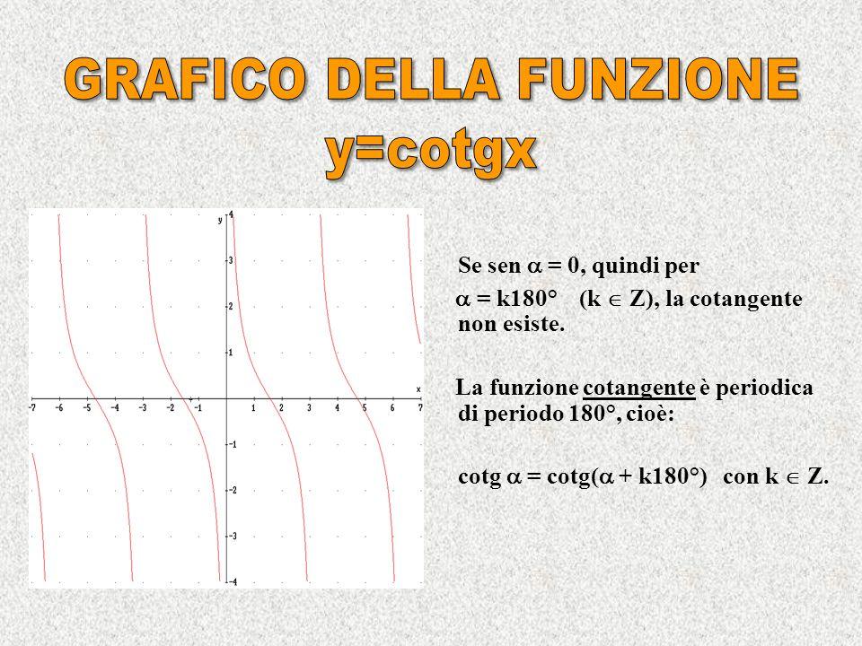 Si definisce cotangente dellangolo lascissa del punto S dintersezione tra il secondo lato dellangolo e la retta tangente alla circonferenza goniometri