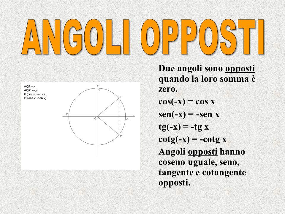Angoli opposti Angoli supplementari Angoli che differiscono di 180° Angoli esplementari Angoli complementari