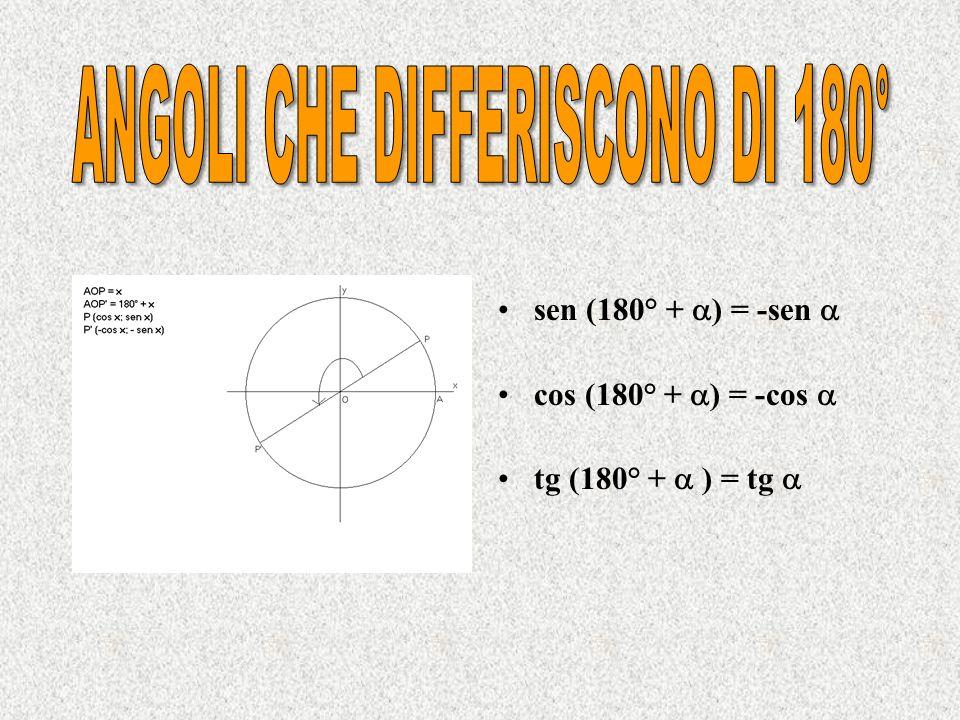 Due angoli si dicono supplementari quando la somma delle loro misure è uguale a 180°. Le loro funzioni saranno pertanto: cos (180°- ) = -cos, sen (180