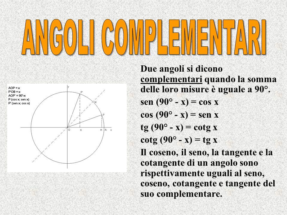 sen (360° - ) = -sen cos (360° - ) = cos tg (360° - ) = -tg