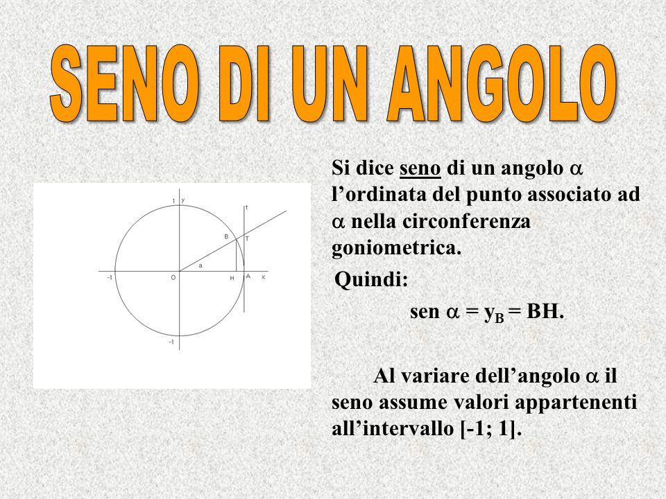 Circonferenza con centro nellorigine e avente per raggio il segmento di misura 1; la sua equazione è: x 2 + y 2 = 1. Sia dato un angolo orientato (in