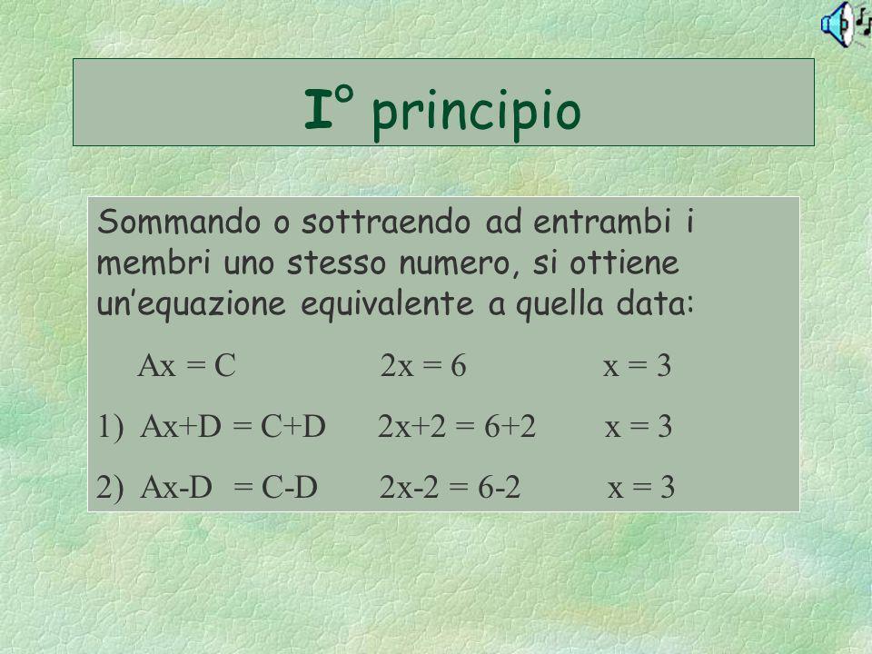 I° principio Sommando o sottraendo ad entrambi i membri uno stesso numero, si ottiene unequazione equivalente a quella data: Ax = C 2x = 6 x = 3 1) Ax