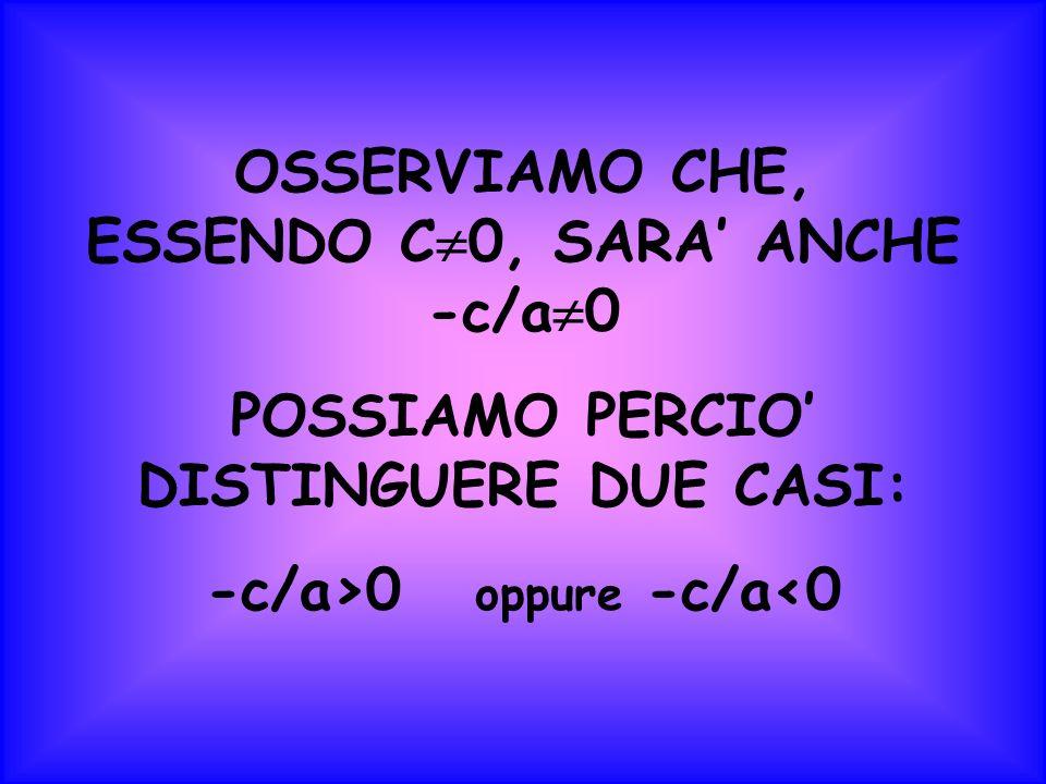 OSSERVIAMO CHE, ESSENDO C 0, SARA ANCHE -c/a 0 POSSIAMO PERCIO DISTINGUERE DUE CASI: -c/a>0 oppure -c/a<0