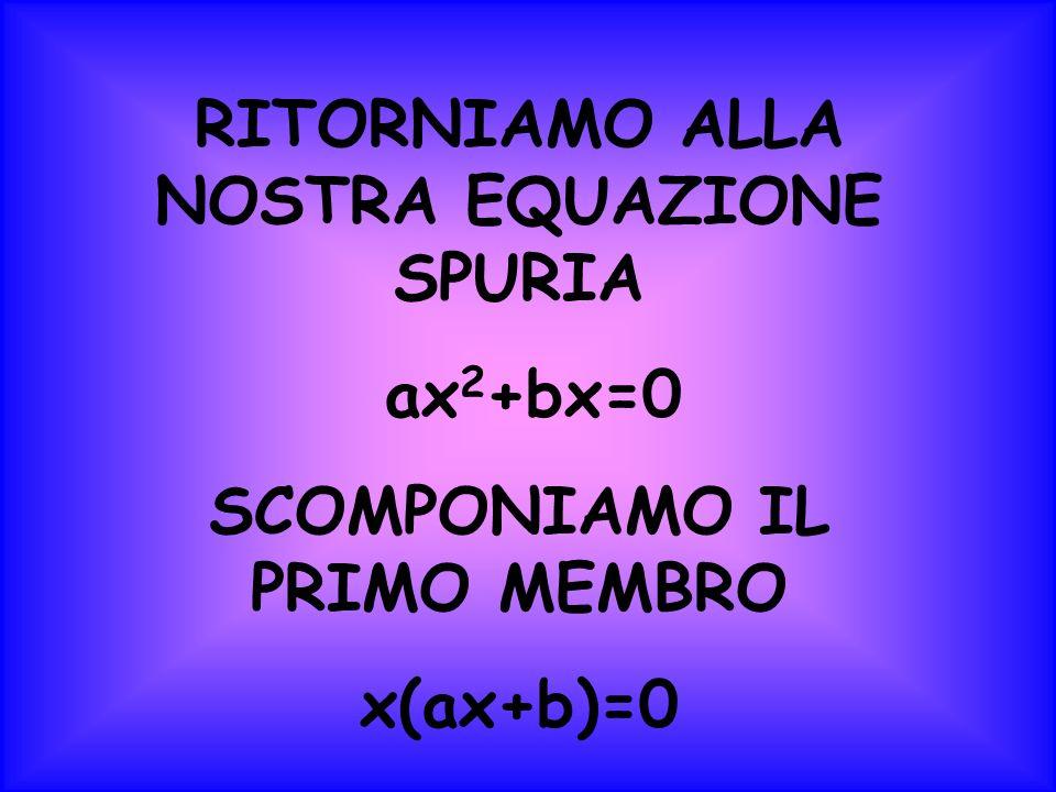 RITORNIAMO ALLA NOSTRA EQUAZIONE SPURIA ax 2 +bx=0 SCOMPONIAMO IL PRIMO MEMBRO x(ax+b)=0